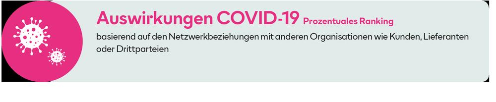 Grafik_Auswirkungen_COVID